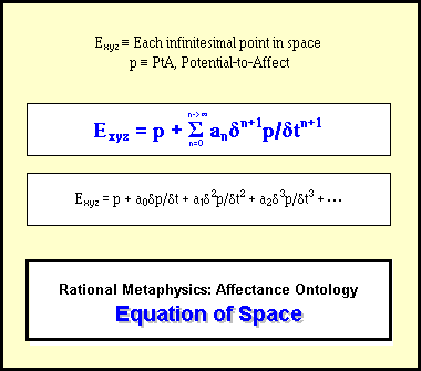 Equation of Space.png